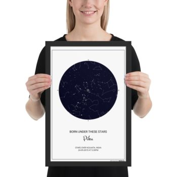 Personalized Star Constellation Birth Poster 8